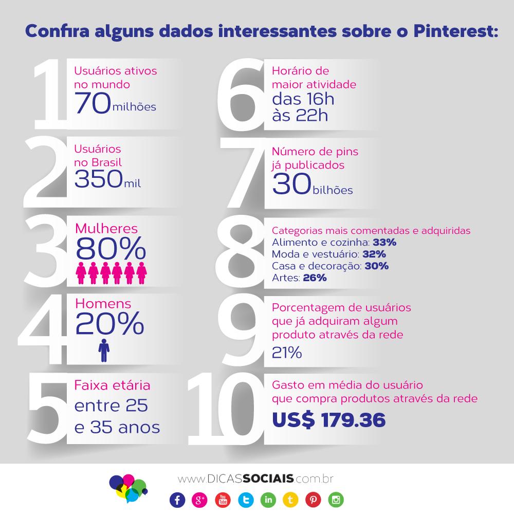 DS01.infografico-post-amanda-01