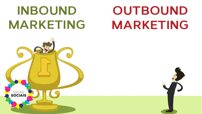 Inbound marketing: Saiba por que ele é o marketing do futuro e aprenda como utilizá-lo