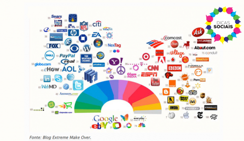 Marketing Digital: A Psicologia das Cores
